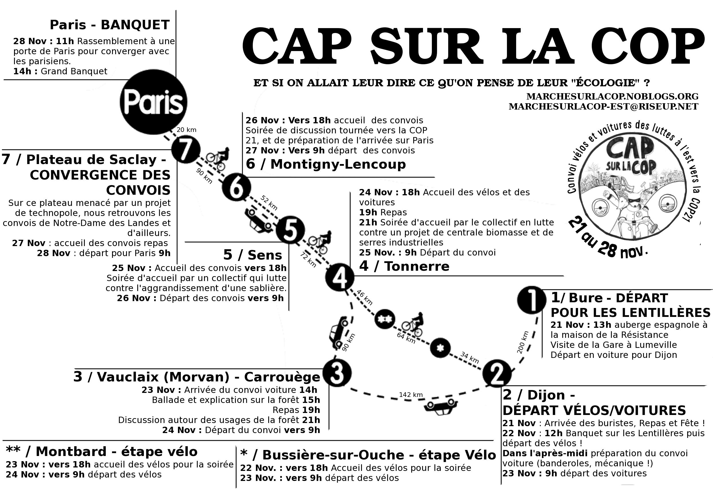 Carte Cap sur la Cop3